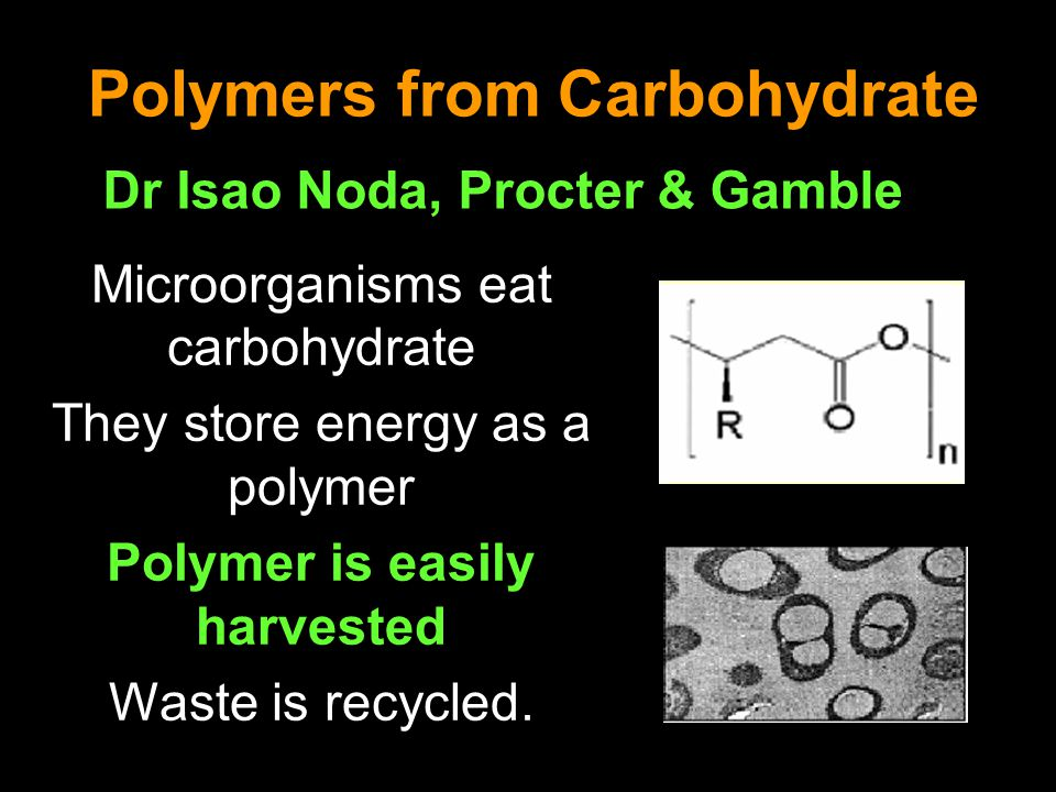 Polymers from Carbohydrate Microorganisms eat carbohydrate They store energy as a polymer Polymer is easily harvested Waste is recycled.