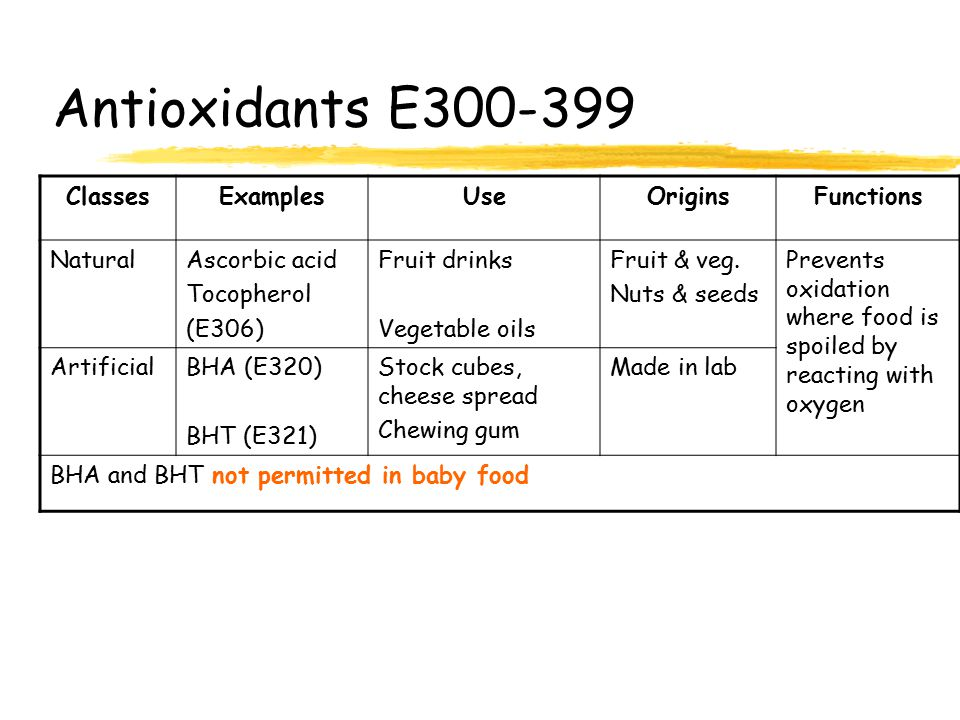 Antioxidants E300-399 ClassesExamplesUseOriginsFunctions NaturalAscorbic acid Tocopherol (E306) Fruit drinks Vegetable oils Fruit & veg.