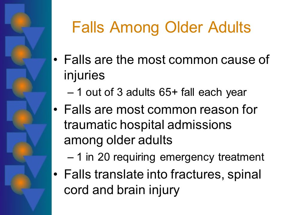 Falls Among Older Adults Falls are the most common cause of injuries –1 out of 3 adults 65+ fall each year Falls are most common reason for traumatic hospital admissions among older adults –1 in 20 requiring emergency treatment Falls translate into fractures, spinal cord and brain injury