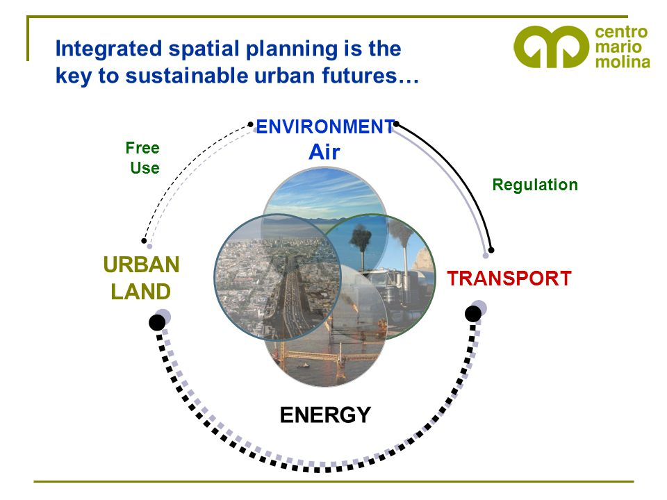 Regulation Free Use Integrated spatial planning is the key to sustainable urban futures…