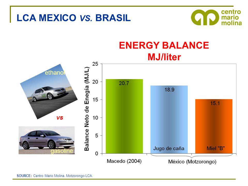ENERGY BALANCE MJ/liter vs ethanol gasoline LCA MEXICO VS.