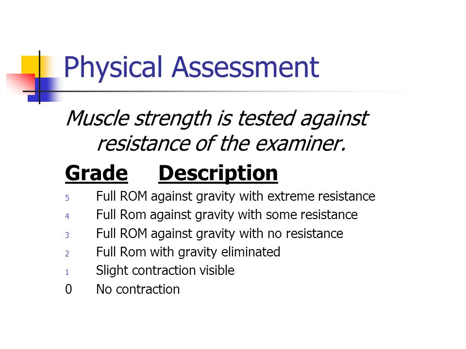 Physical Assessment Muscle strength is tested against resistance of the examiner. GradeDescription 5 Full ROM against gravity with extreme resistance