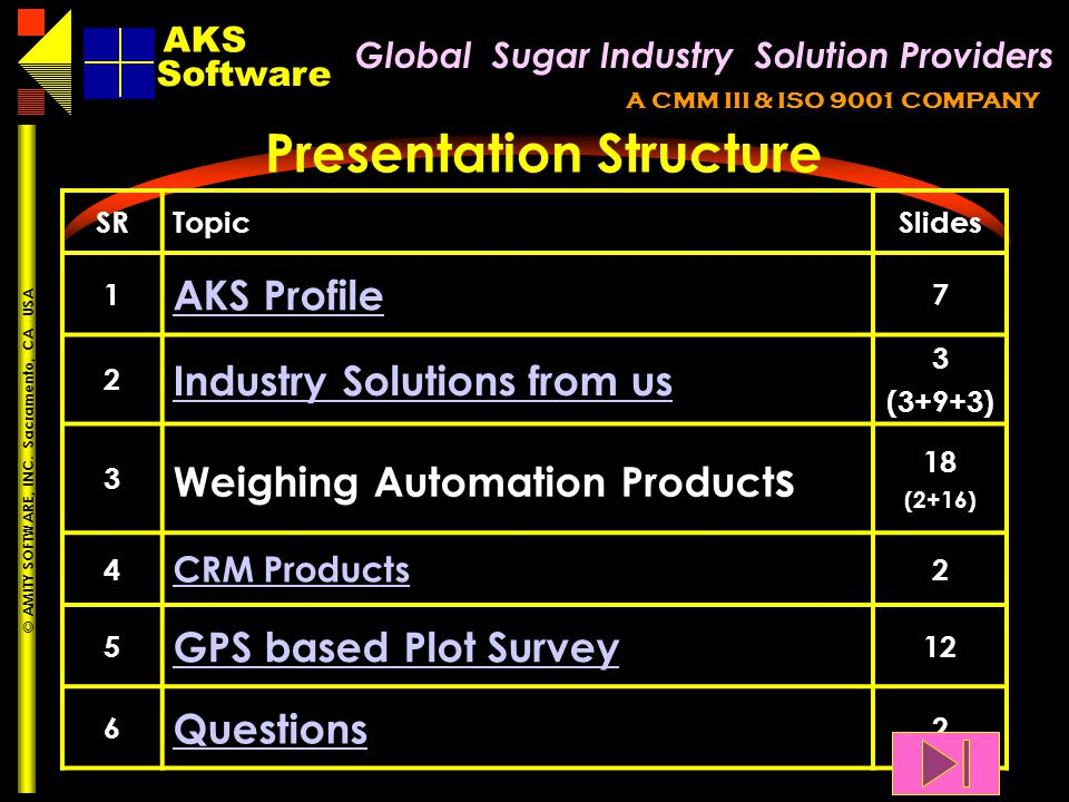 Global Sugar Industry Solution Providers AKS A CMM III & ISO 9001 COMPANY Software AKS © AMITY SOFTWARE, INC. Sacramento, CA USA SRTopicSlides 1 AKS P