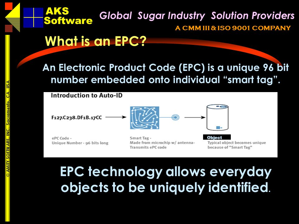 Global Sugar Industry Solution Providers AKS A CMM III & ISO 9001 COMPANY Software AKS © AMITY SOFTWARE, INC.