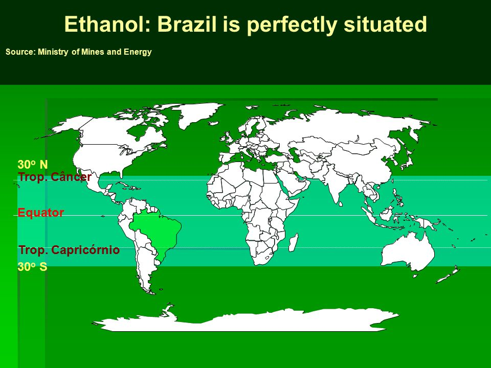 Equator Trop. Capricórnio 30 o S Trop. Câncer 30 o N Ethanol: Brazil is perfectly situated Source: Ministry of Mines and Energy