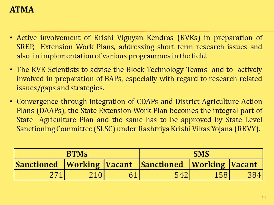 17 ATMA Active involvement of Krishi Vignyan Kendras (KVKs) in preparation of SREP, Extension Work Plans, addressing short term research issues and also in implementation of various programmes in the field.
