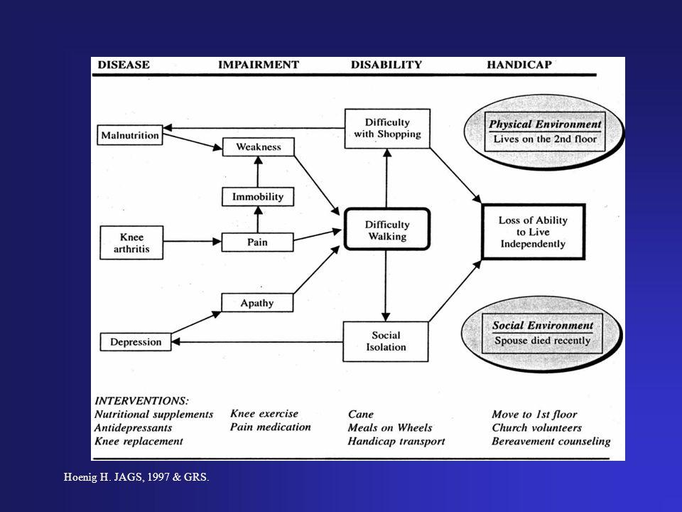 Hoenig H. JAGS, 1997 & GRS.