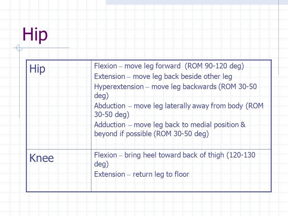 Hip Flexion – move leg forward (ROM 90-120 deg) Extension – move leg back beside other leg Hyperextension – move leg backwards (ROM 30-50 deg) Abducti