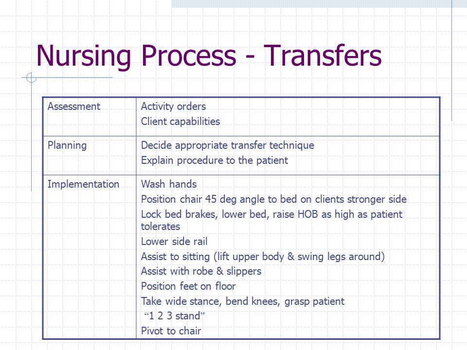 Nursing Process - Transfers AssessmentActivity orders Client capabilities PlanningDecide appropriate transfer technique Explain procedure to the patie