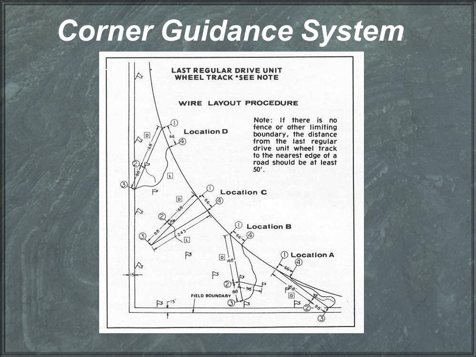 Corner Guidance System