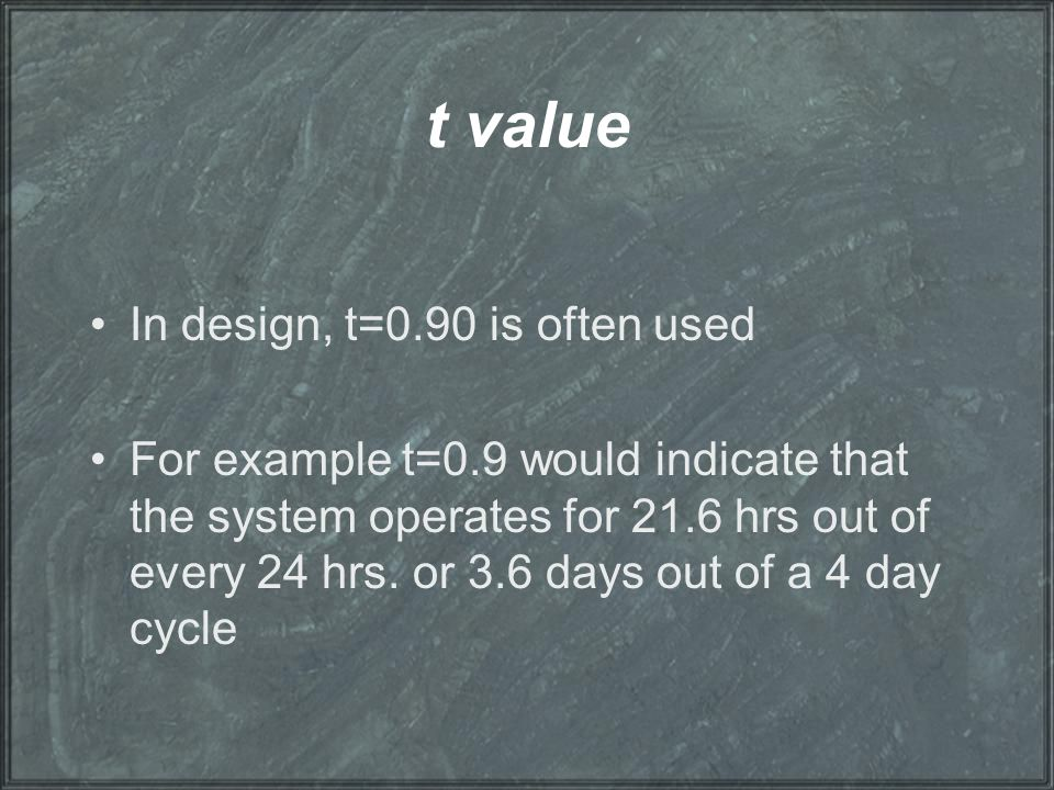 t value In design, t=0.90 is often used For example t=0.9 would indicate that the system operates for 21.6 hrs out of every 24 hrs. or 3.6 days out of