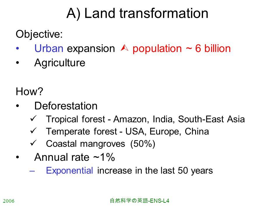 2006 自然科学の英語 -ENS-L4 A) Land transformation Objective: Urban expansion  population ~ 6 billion Agriculture How? Deforestation Tropical forest - Amazo