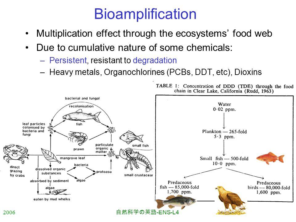 2006 自然科学の英語 -ENS-L4 Bioamplification Multiplication effect through the ecosystems' food web Due to cumulative nature of some chemicals: –Persistent, resistant to degradation –Heavy metals, Organochlorines (PCBs, DDT, etc), Dioxins