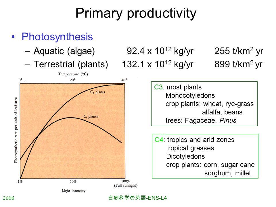 2006 自然科学の英語 -ENS-L4 Primary productivity Photosynthesis –Aquatic (algae) 92.4 x 10 12 kg/yr 255 t/km 2 yr –Terrestrial (plants)132.1 x 10 12 kg/yr 899 t/km 2 yr C4: tropics and arid zones tropical grasses Dicotyledons crop plants: corn, sugar cane sorghum, millet C3: most plants Monocotyledons crop plants: wheat, rye-grass alfalfa, beans trees: Fagaceae, Pinus