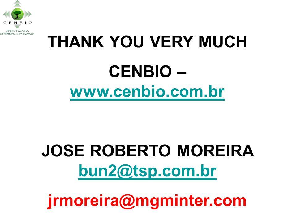 THANK YOU VERY MUCH CENBIO – www.cenbio.com.br www.cenbio.com.br JOSE ROBERTO MOREIRA bun2@tsp.com.br bun2@tsp.com.br jrmoreira@mgminter.com