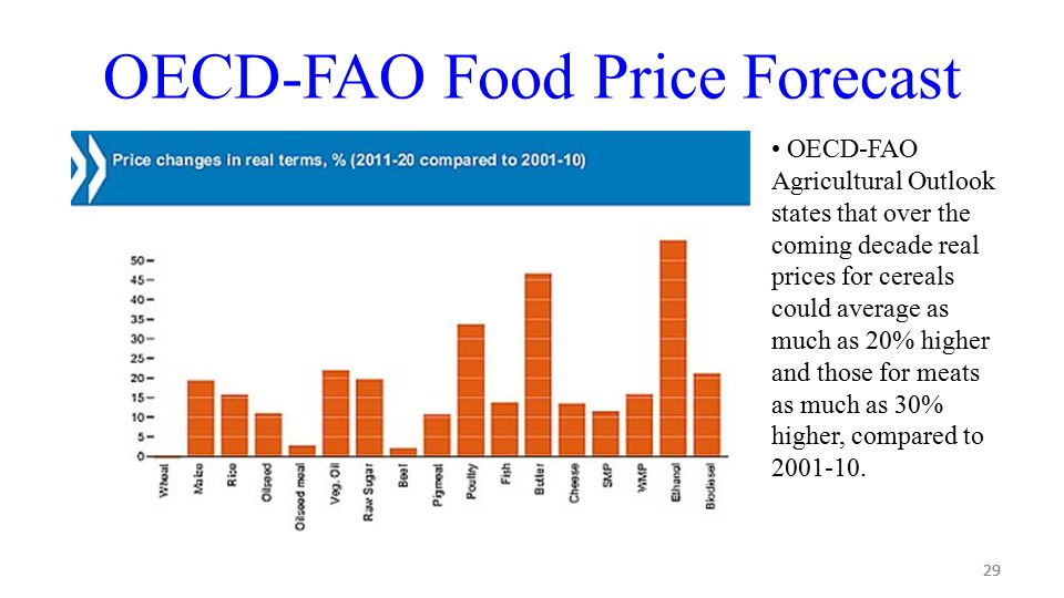 29 OECD-FAO Food Price Forecast 29 OECD-FAO Agricultural Outlook states that over the coming decade real prices for cereals could average as much as 20% higher and those for meats as much as 30% higher, compared to 2001-10.