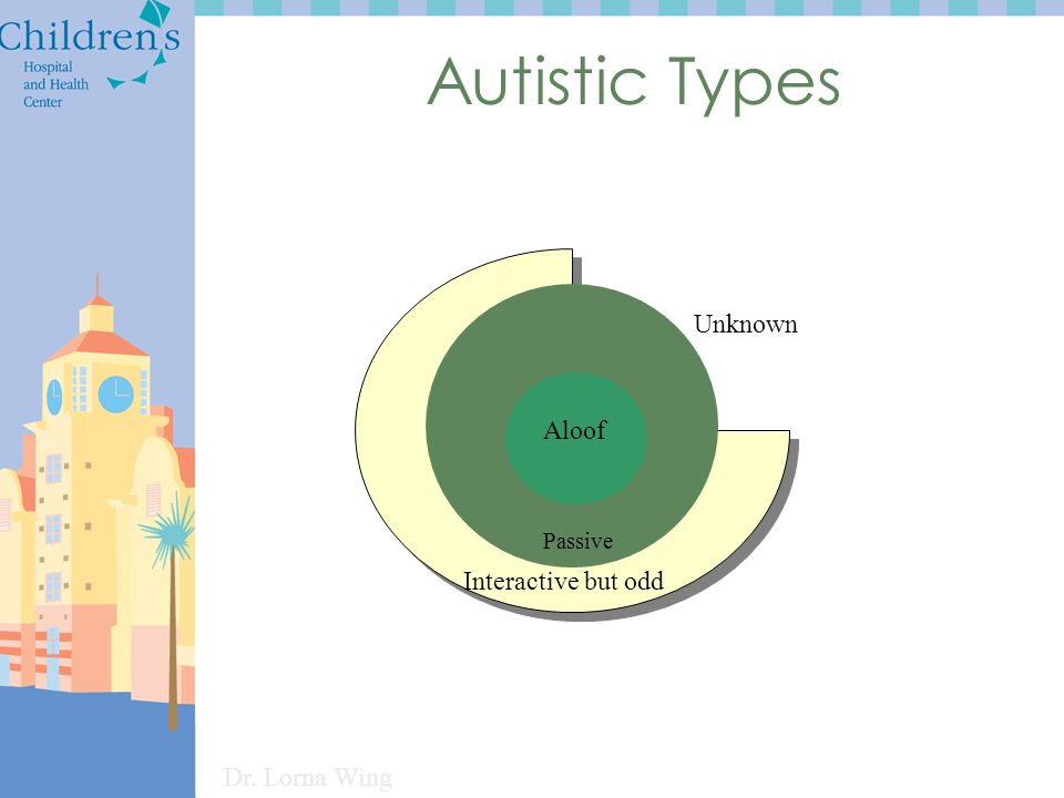 Autistic Types Interactive but odd Passive Aloof Dr. Lorna Wing Unknown