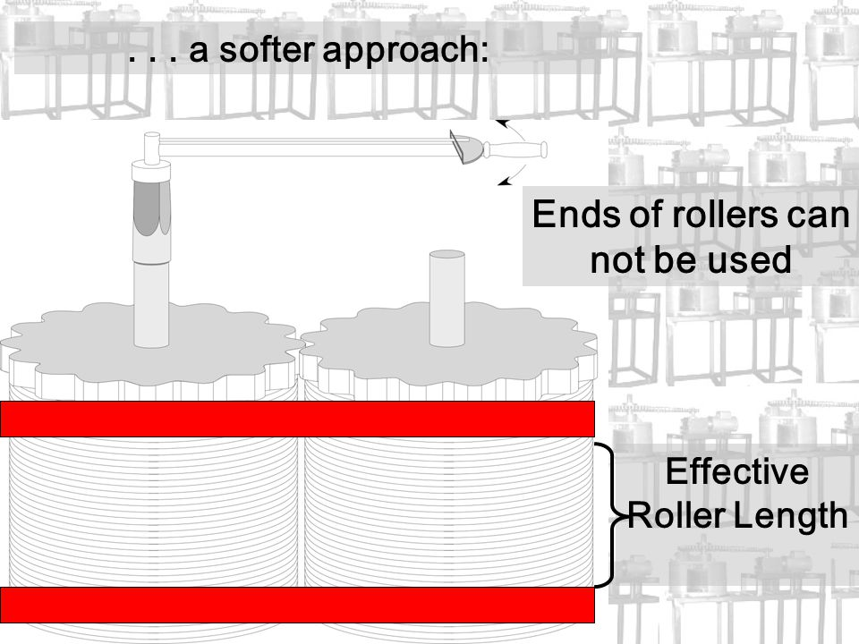 ... a softer approach: Ends of rollers can not be used Effective Roller Length