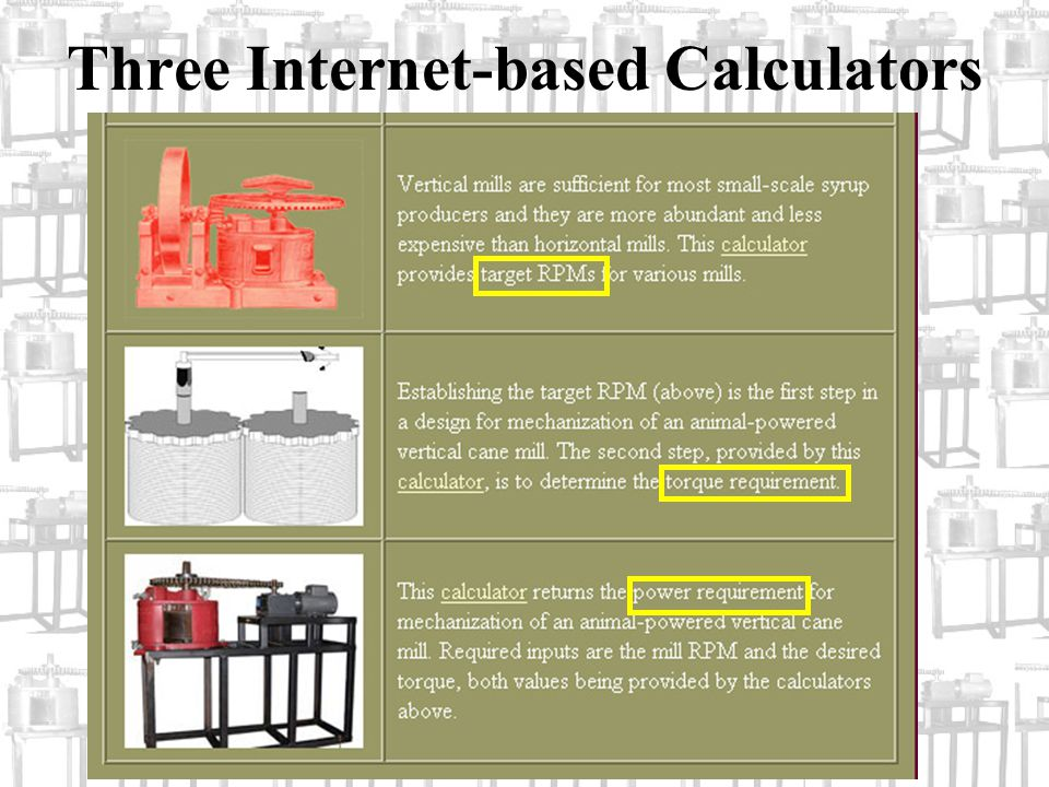 Three Internet-based Calculators