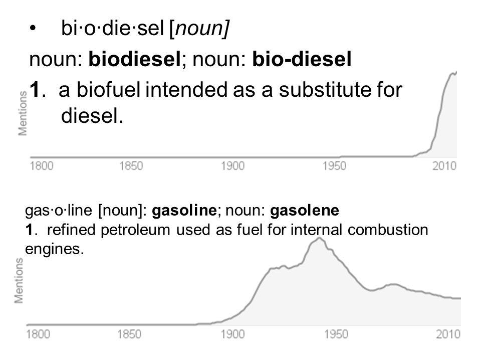 bi·o·die·sel [noun] noun: biodiesel; noun: bio-diesel 1. a biofuel intended as a substitute for diesel. gas·o·line [noun]: gasoline; noun: gasolene 1.