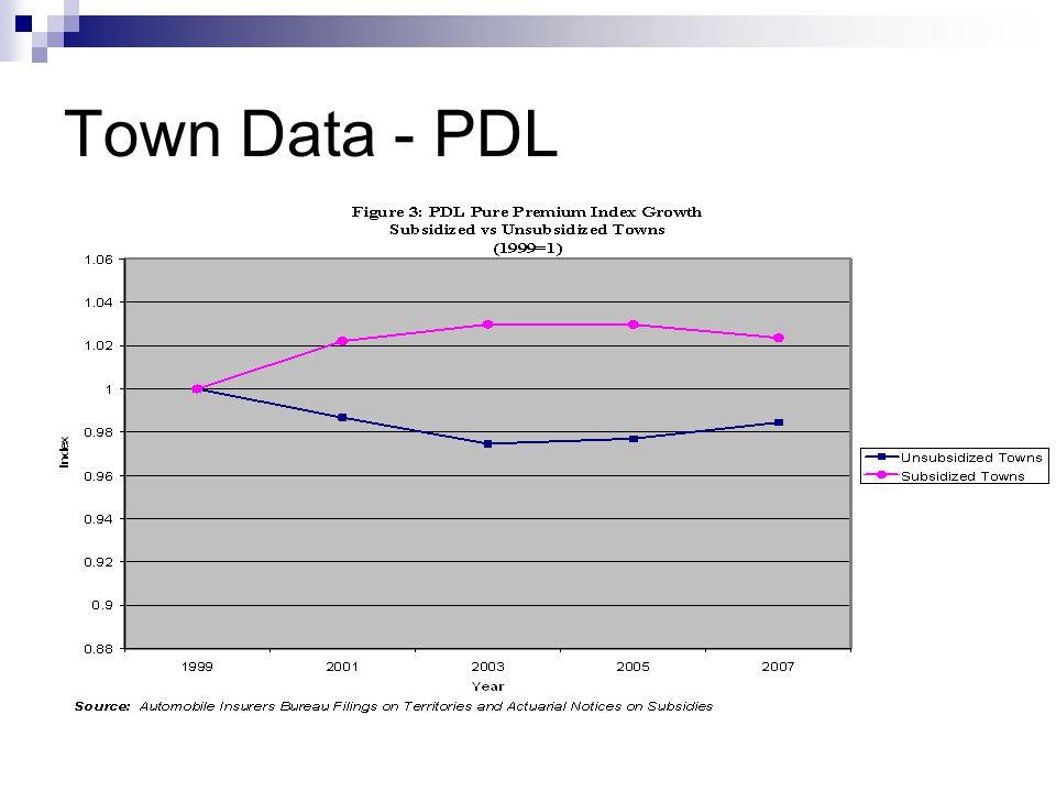 Town Data - PDL
