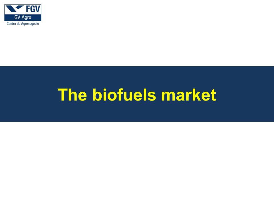 a The biofuels market