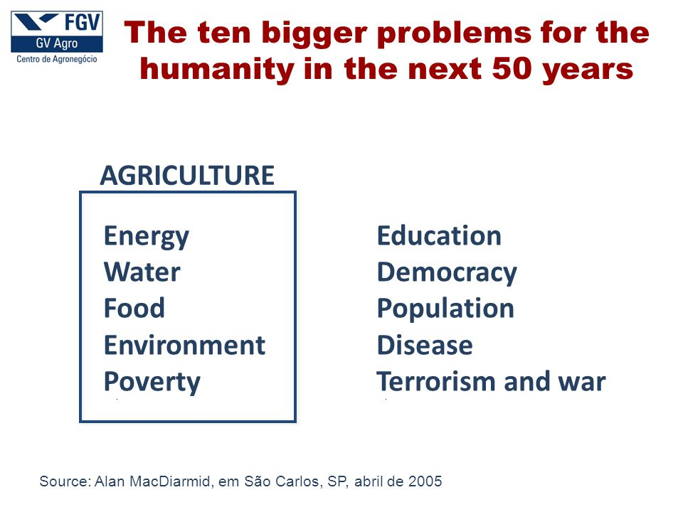 1.Changes in the demands: flavor, quality, traceability, health, environment, organics 2.Demographic tendencies 199020002025 World population (billion)5,206,208,30 Food demand (billion t)1,972,453,97 Yields2,502,904,50 Source:Bourlaug, N., Agroanalysis, Vol 27, n o 03, Março 2007 1960 to 1990 Reduction of the hunger in 20% Increase of the food production in 1000% Increase of the per capita consumption in 25% (bigger growth in Asia) Main tendencies