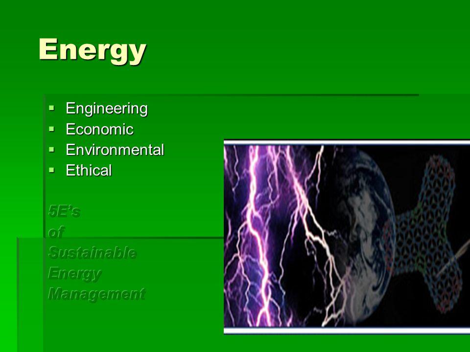 Energy Energy