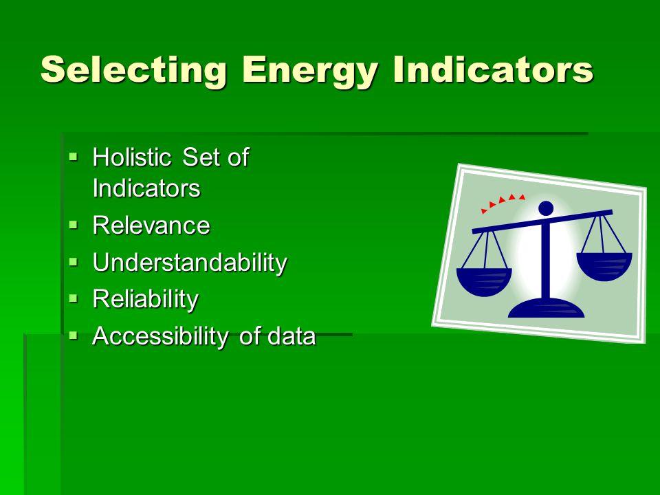 Selecting Energy Indicators  Holistic Set of Indicators  Relevance  Understandability  Reliability  Accessibility of data