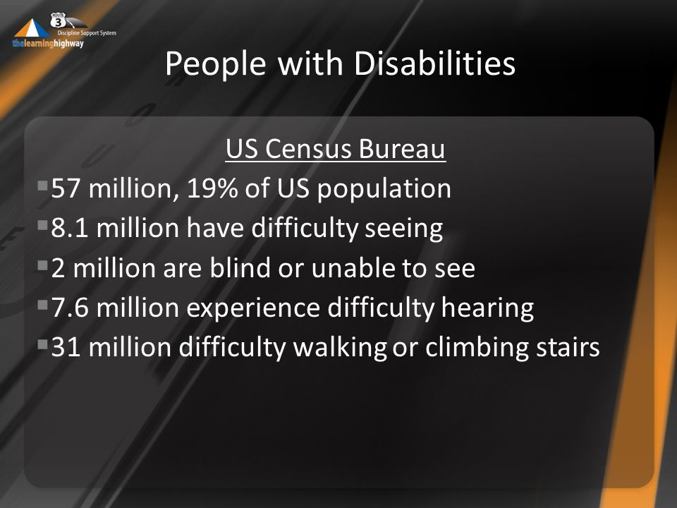 People with Disabilities US Census Bureau  57 million, 19% of US population  8.1 million have difficulty seeing  2 million are blind or unable to see  7.6 million experience difficulty hearing  31 million difficulty walking or climbing stairs