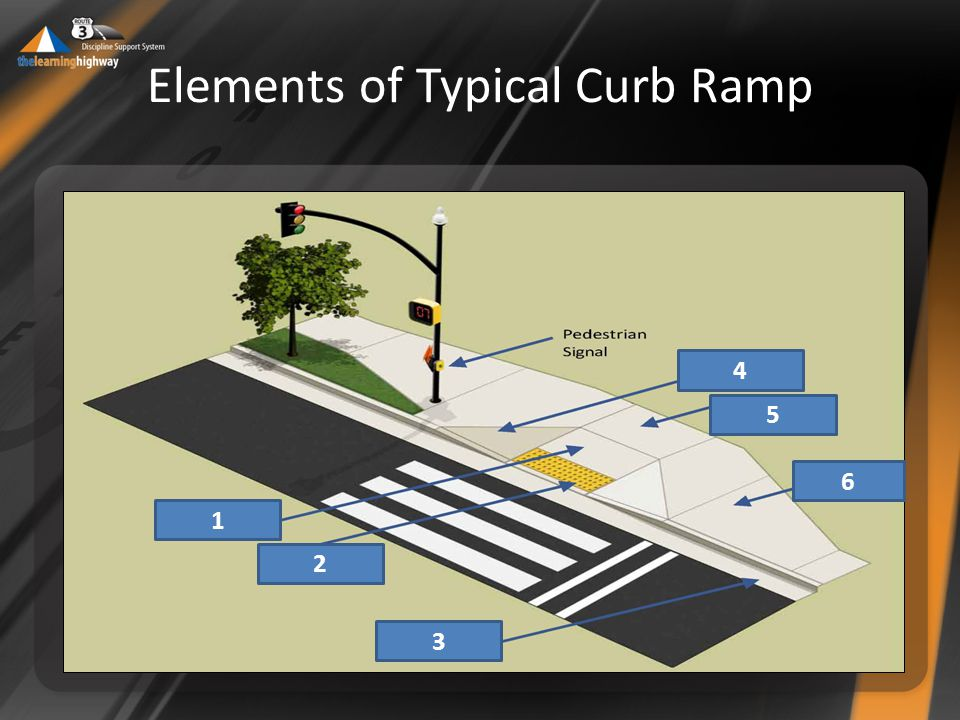 Elements of Typical Curb Ramp 1 2 3 4 5 6