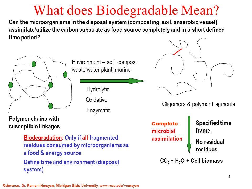5 Biodegradable versus Degradable Plastics Biodegradable Plastics –Degraded by microorganisms in soil, compost, or marine environments.