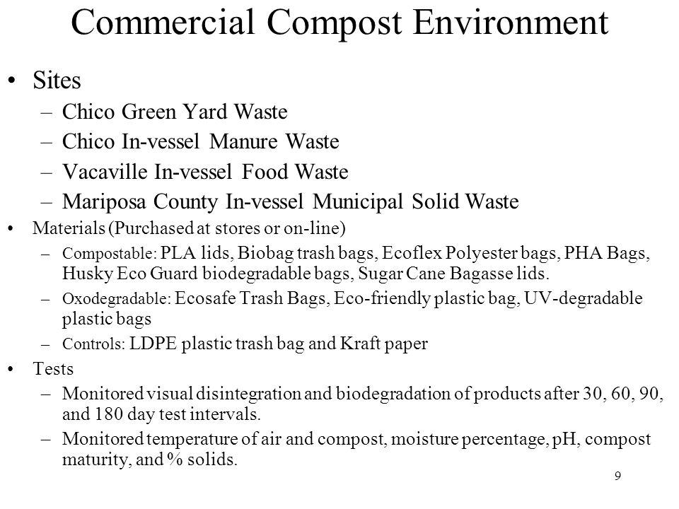 40 Laboratory Marine Testing Materials –Kraft paper and low density polyethylene controls –Oxo-biodegradable: Ecosafe and Eco-friendly plastic trash bags –Biodegradable: Biodegradable products, i.e., PLA straws, Biobag trash bags, PHA bags, Ecoflex bags, and Stalk Market sugarcane lids.