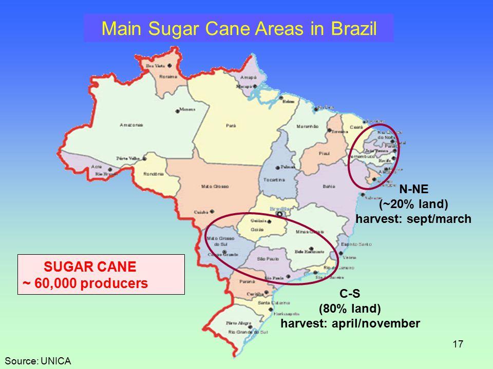 17 SUGAR CANE ~ 60,000 producers C-S (80% land) harvest: april/november N-NE (~20% land) harvest: sept/march Source: UNICA Main Sugar Cane Areas in Brazil