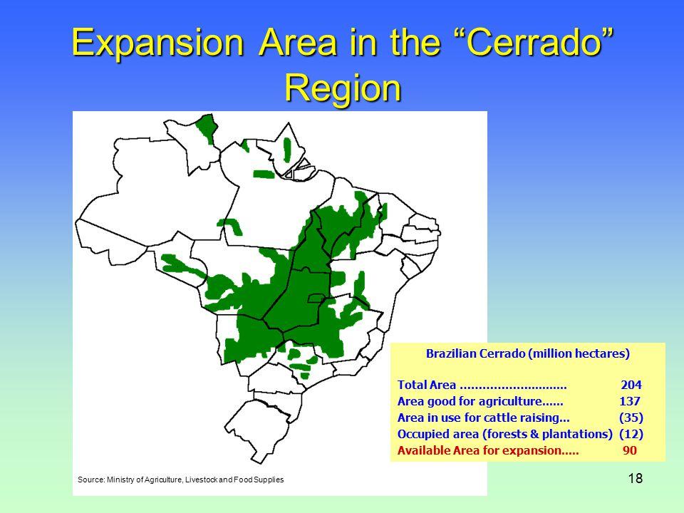 18 Expansion Area in the Cerrado Region Brazilian Cerrado (million hectares) Total Area ………………...........