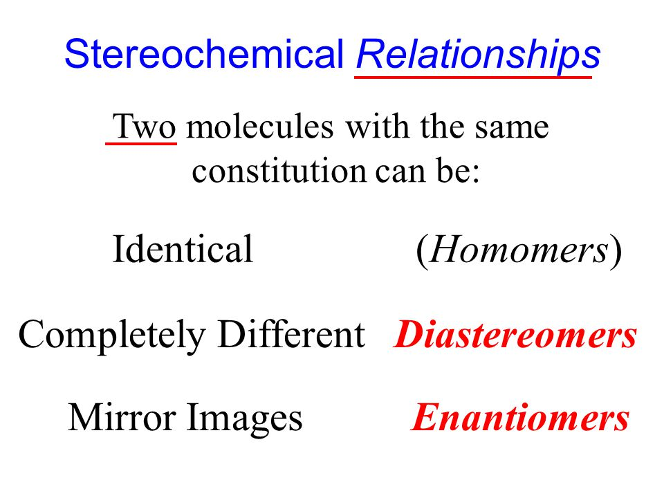 Stereochemical Relationships Two molecules with the same constitution can be: Identical Completely Different Mirror Images (Homomers) Diastereomers En