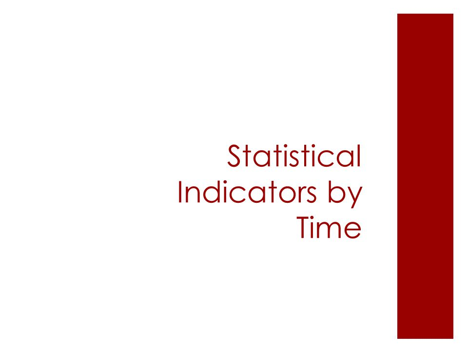 Statistical Indicators by Time