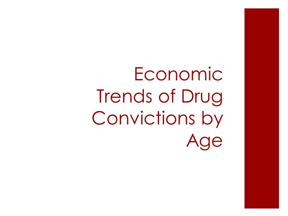 Economic Trends of Drug Convictions by Age
