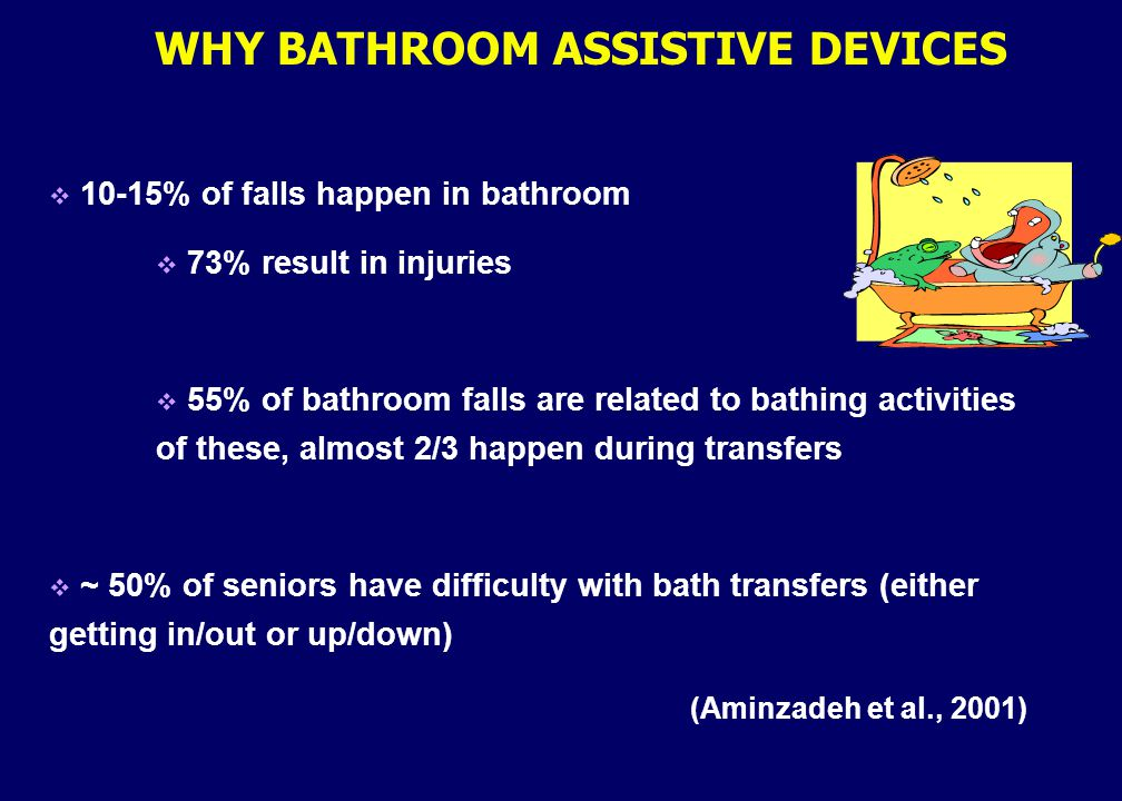 WHY BATHROOM ASSISTIVE DEVICES  10-15% of falls happen in bathroom  73% result in injuries  55% of bathroom falls are related to bathing activities of these, almost 2/3 happen during transfers  ~ 50% of seniors have difficulty with bath transfers (either getting in/out or up/down) (Aminzadeh et al., 2001)
