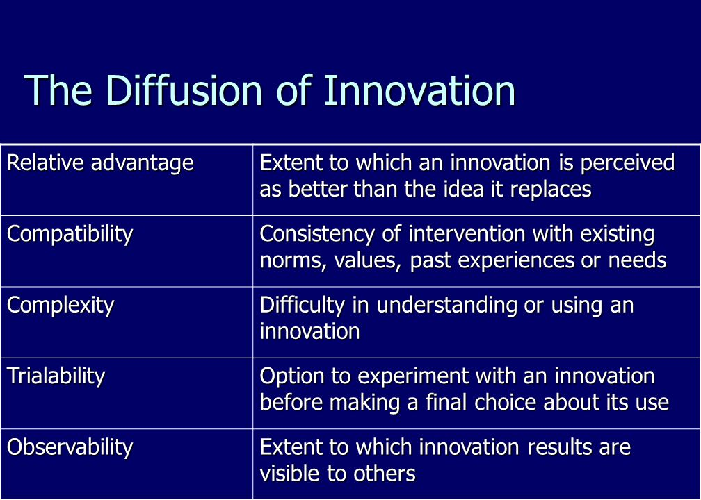 The Diffusion of Innovation Relative advantage Extent to which an innovation is perceived as better than the idea it replaces Compatibility Consistency of intervention with existing norms, values, past experiences or needs Complexity Difficulty in understanding or using an innovation Trialability Option to experiment with an innovation before making a final choice about its use Observability Extent to which innovation results are visible to others