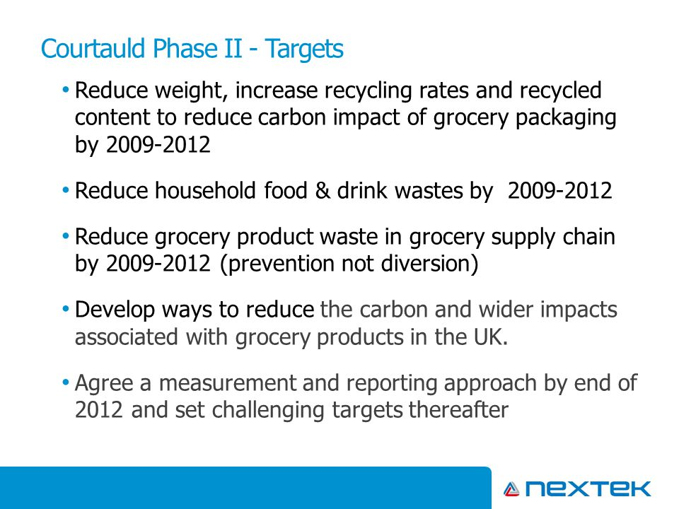 Courtauld Phase II - Targets Reduce weight, increase recycling rates and recycled content to reduce carbon impact of grocery packaging by 2009-2012 Re