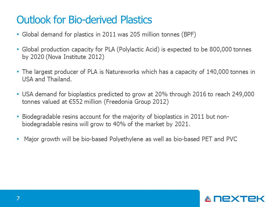 Outlook for Bio-derived Plastics Global demand for plastics in 2011 was 205 million tonnes (BPF) Global production capacity for PLA (Polylactic Acid)