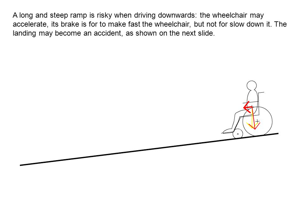 A long and steep ramp is risky when driving downwards: the wheelchair may accelerate, its brake is for to make fast the wheelchair, but not for slow down it.
