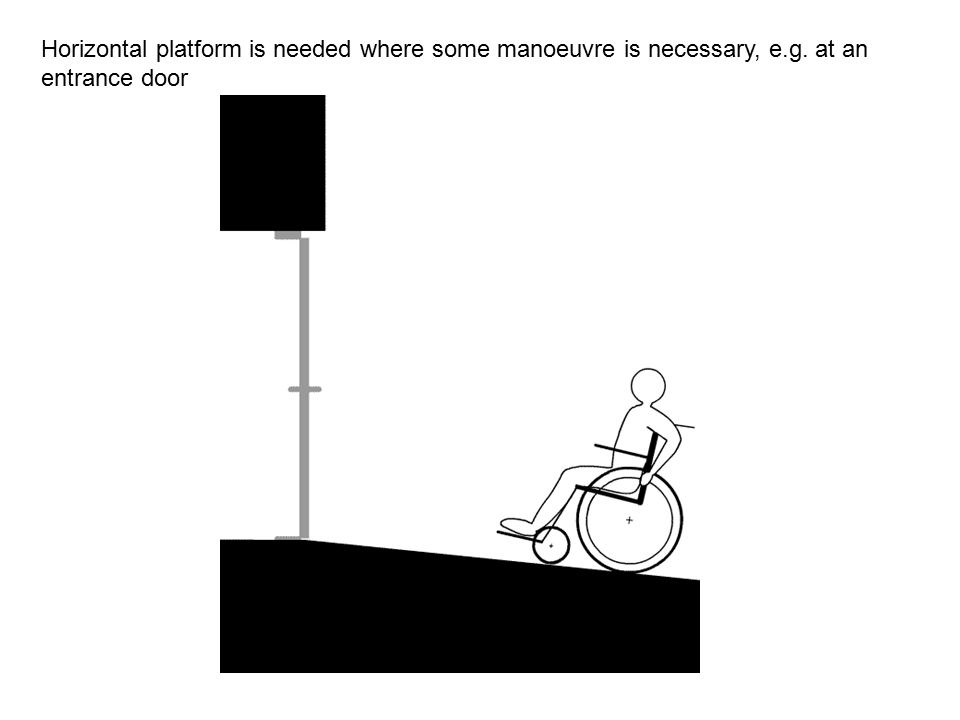 Horizontal platform is needed where some manoeuvre is necessary, e.g. at an entrance door