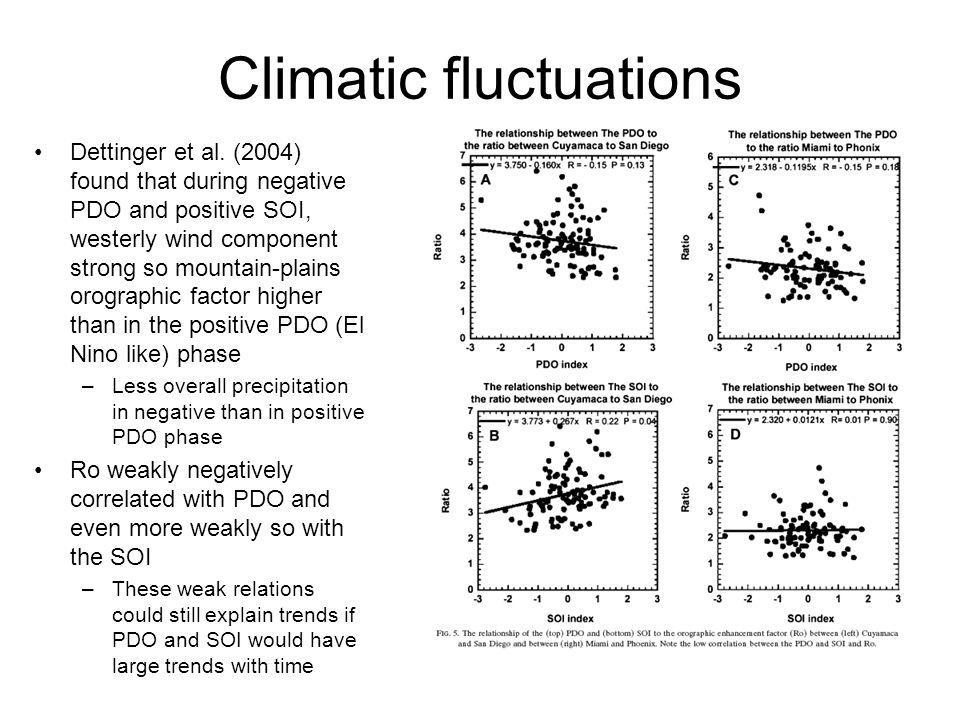 Climatic fluctuations Dettinger et al.