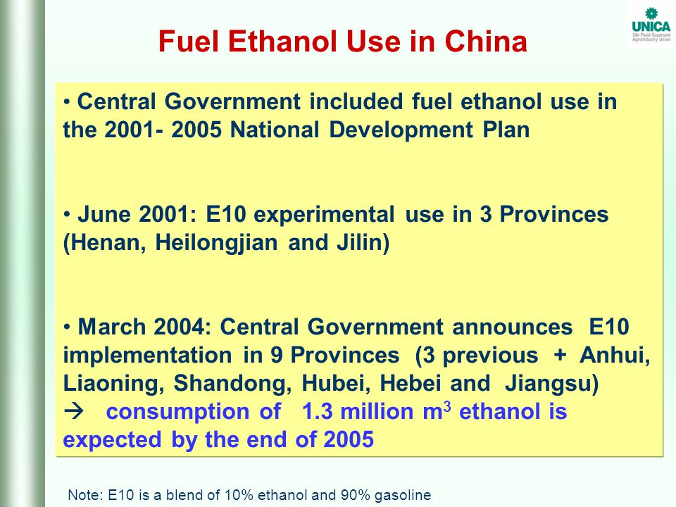 Fuel Ethanol Use in China Central Government included fuel ethanol use in the 2001- 2005 National Development Plan June 2001: E10 experimental use in 3 Provinces (Henan, Heilongjian and Jilin) March 2004: Central Government announces E10 implementation in 9 Provinces (3 previous + Anhui, Liaoning, Shandong, Hubei, Hebei and Jiangsu)  consumption of 1.3 million m 3 ethanol is expected by the end of 2005 Note: E10 is a blend of 10% ethanol and 90% gasoline