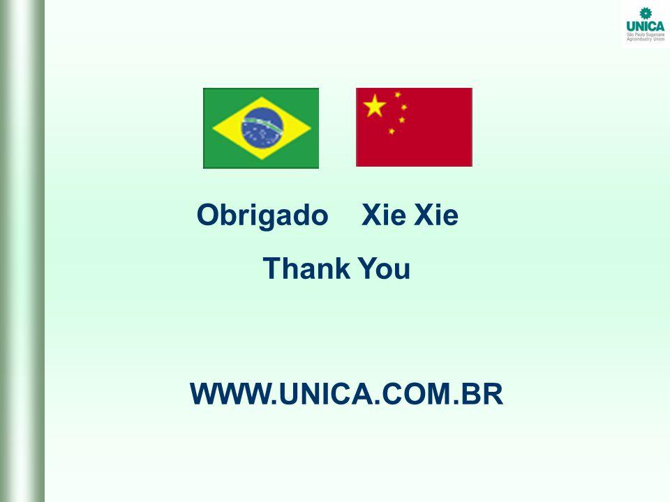 Obrigado Xie Xie Thank You WWW.UNICA.COM.BR