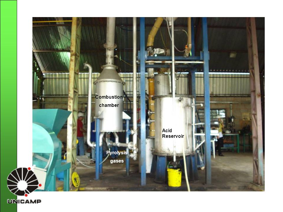 Acid Reservoir Combustion chamber Pyrolysis gases