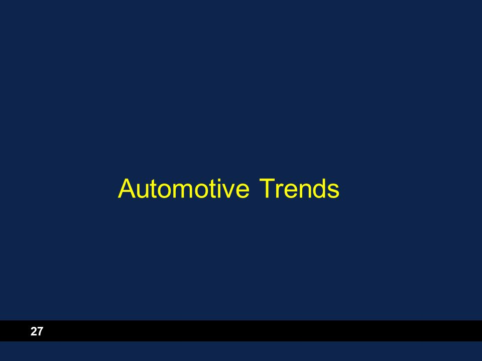 27 Automotive Trends