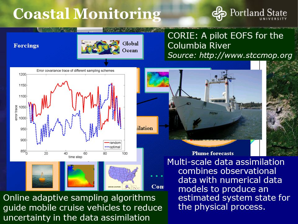 Coastal Monitoring (Source: http://www.ccalmr.ogi.edu/CORIE/) Multi-scale data assimilation combines observational data with numerical data models to produce an estimated system state for the physical process.